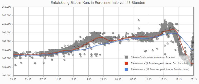 bitcoin_drunk
